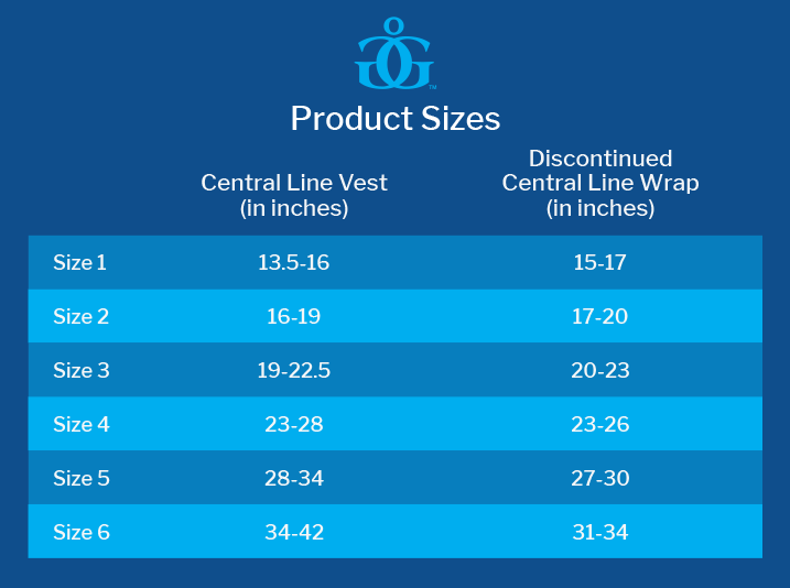 comparison chart for central line WRAP to new central line VEST